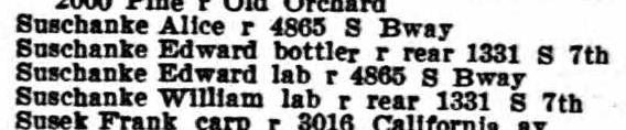 SUSCHANK Edward 1909 St. Louis City Directory